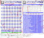 Priority Mail Chart - Commercial Base