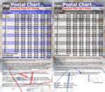 Priority & Express Mail International Chart - Commercial Base
